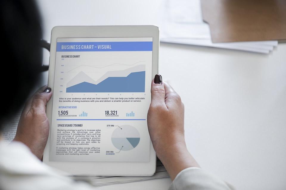 Informes de BI para dispositivos
