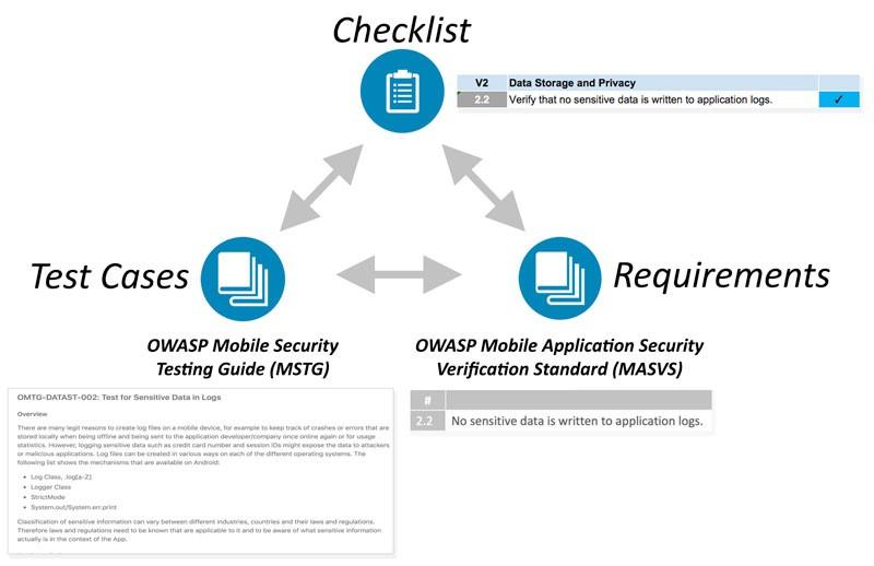 owasp-auditoría-seguridad